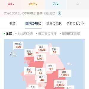 【韓国新コロ】本日の新感染者数とニュース-新コロ母乳には影響なし?!-