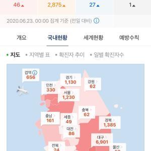 【韓国新コロ】本日の新感染者数とニュース-無人化-