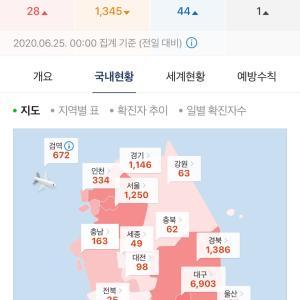 【韓国新コロ】本日の新感染者数とニュース-新コロ解除基準緩和-