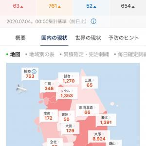 【韓国新コロ】本日の新感染者数とニュース-日本も韓国も苦戦-