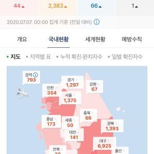 【韓国新コロ】本日の新感染者数とニュース-新コロ影響 不況型黒字-