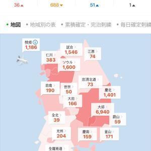 【韓国新コロ】本日の新感染者数とニュース-通貨2.7兆W廃棄?!-