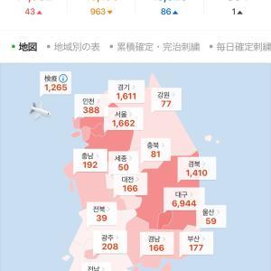 【韓国新コロ】本日の新感染者数と世界のニュース