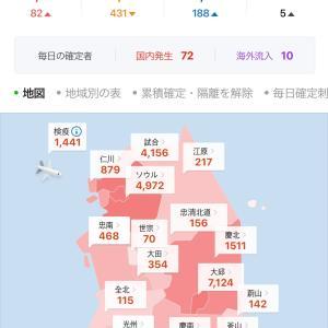 【韓国新コロ】新感染者数とニュースー新感染者2桁へ…-