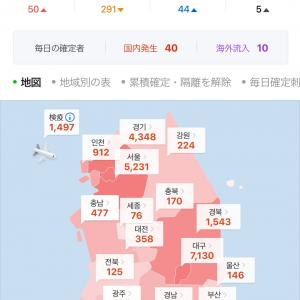 【韓国新コロ】本日の新感染者数とニュース