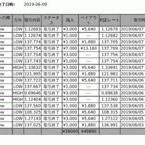今週も何とか週休1万円達成^^