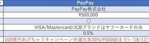 PayPay旋風!?モバイル決済サービス3つを比較