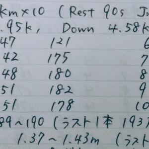 1kmインターバル10本(多分ベスト)/干し芋おやつ