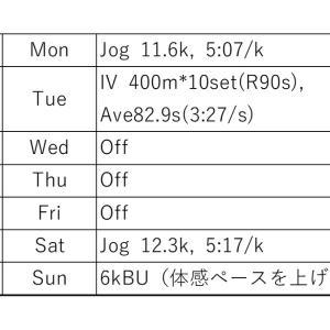 【200629-200705週報】ゆるビルドアップ