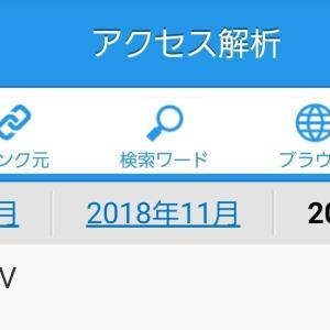 【開始13日目】月間1000PV突破‼︎週次ロギング