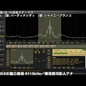 2021年6月12日 ラジオNIKKEI-中央競馬実況中継の受信