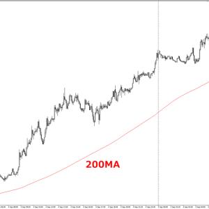 移動平均線を使った「超高勝率」FX手法。