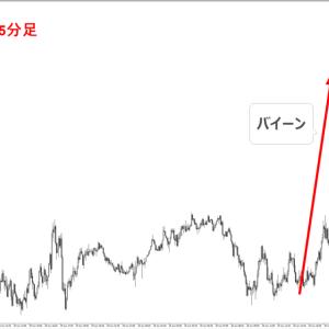 FXで急騰急落はエントリーポイントではない。その証拠を踏まえてトレードの準備をする!
