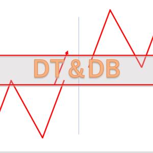 FX チャート分析 ダブルトップ・ダブルボトム