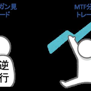【騙されるな!5分足ガン見FXトレードの罠】具体例付/FXマルチタイムフレーム(MTF)分析はこう使え!