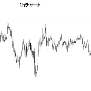 FXで一日30pips取るのって結構簡単な話