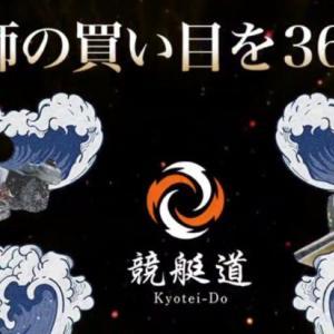 競艇予想サイト「競艇道」の口コミ・評判