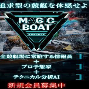 競艇予想サイト「MAGIC BOAT(マジックボート)」の口コミ・評判
