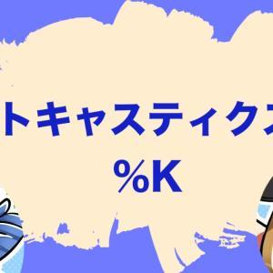 ストキャスティクスと%K