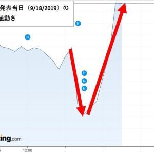 【朗報】米国金利利下げと今後の株価の関係!株価は上がるのか?下がるのか?【ダウSP500】