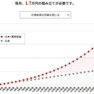 【貧乏】年金2000万円問題で途方に暮れている人はリテラシーゼロ