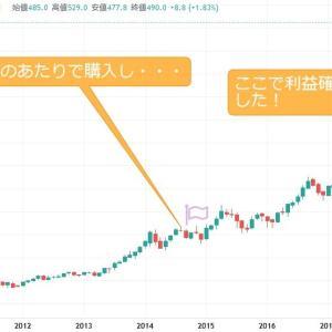 資産1億円を作る方法!【誰でもできる】