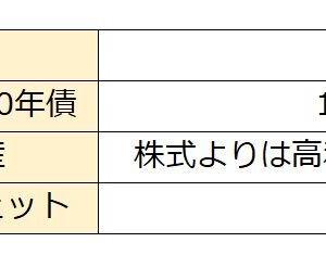 【情弱w】綾瀬はるかさんの母親が1億円の投資トラブル