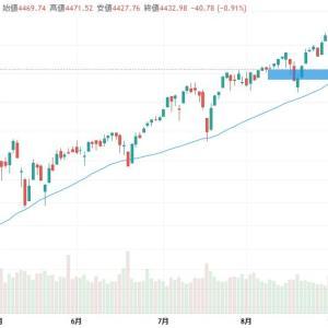 米国株9月相場はまだ下げる!その理由は?