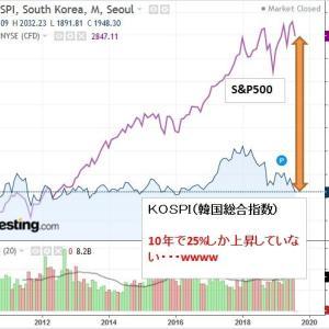 【近づくな!】韓国株は儲からないので買ってはいけないwww