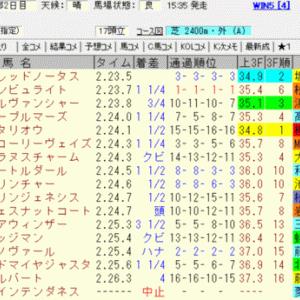 2019京都大賞典結果