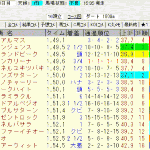 2019太秦ステークス結果