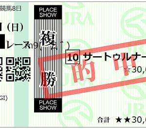 2019有馬記念結果(複勝270円的中)