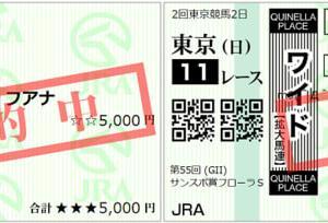 2020フローラステークス結果(複勝370円,ワイド1380円的中)