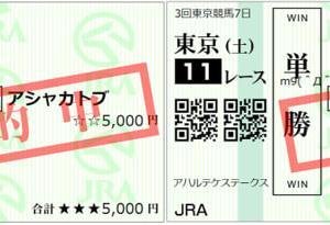 2020アハルテケステークス結果(複勝200円,単勝570円的中)