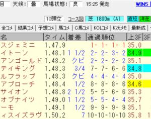 2020巴賞(複勝180円的中)