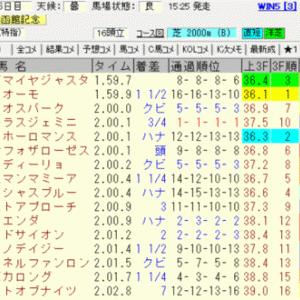 2020函館記念結果