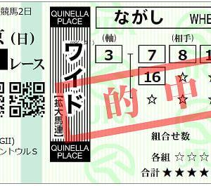 2020セントウルステークス(中京)結果(3790円,3180円(ダブル)的中)