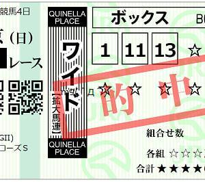 2020ローズステークス(中京)結果(ワイド8060円的中)