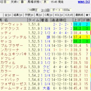 2020ラジオ日本賞結果