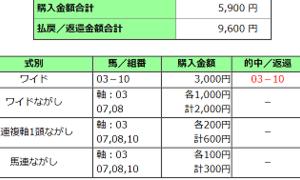 2020東京スポーツ杯2歳ステークス結果(ワイド320円的中)