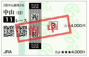2019中山記念結果(複勝240円的中)