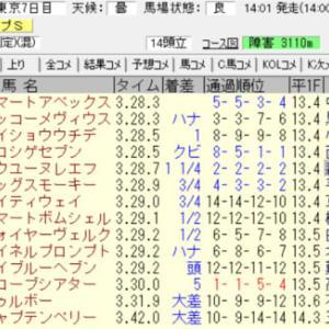 2021東京ジャンプステークス結果(複勝430円,ワイド2150円,1000円(ダブル)的中)