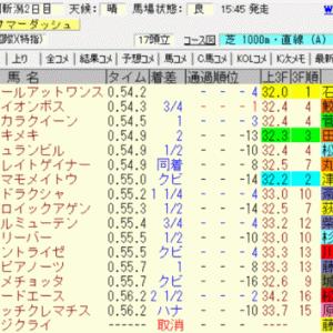 2021アイビスサマーダッシュ結果(単勝410円,複勝170円的中)