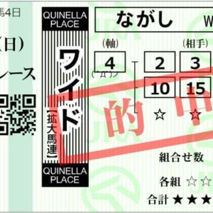 2021NST賞結果(ワイド1850円的中)