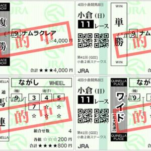 2021小倉2歳ステークス結果(単勝640円,複勝210円,馬連1950円,ワイド660円的中)