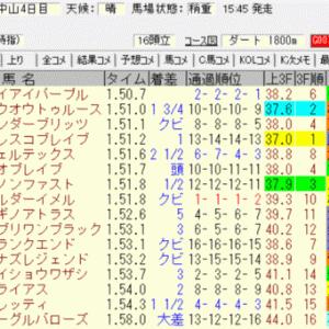 2021ラジオ日本賞結果