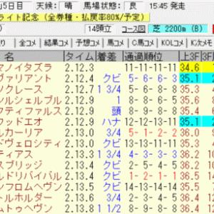 2021セントライト記念結果(ワイド1260円的中)