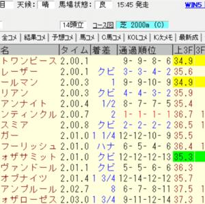 2019札幌記念結果
