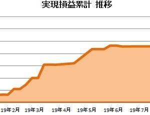 2019年8月 資産運用 月次報告(実現損益+105千円、前月比評価額+485千円)