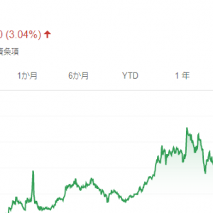 """(00371)北控水務の""""annual report 2019"""" 確認ポイント"""
